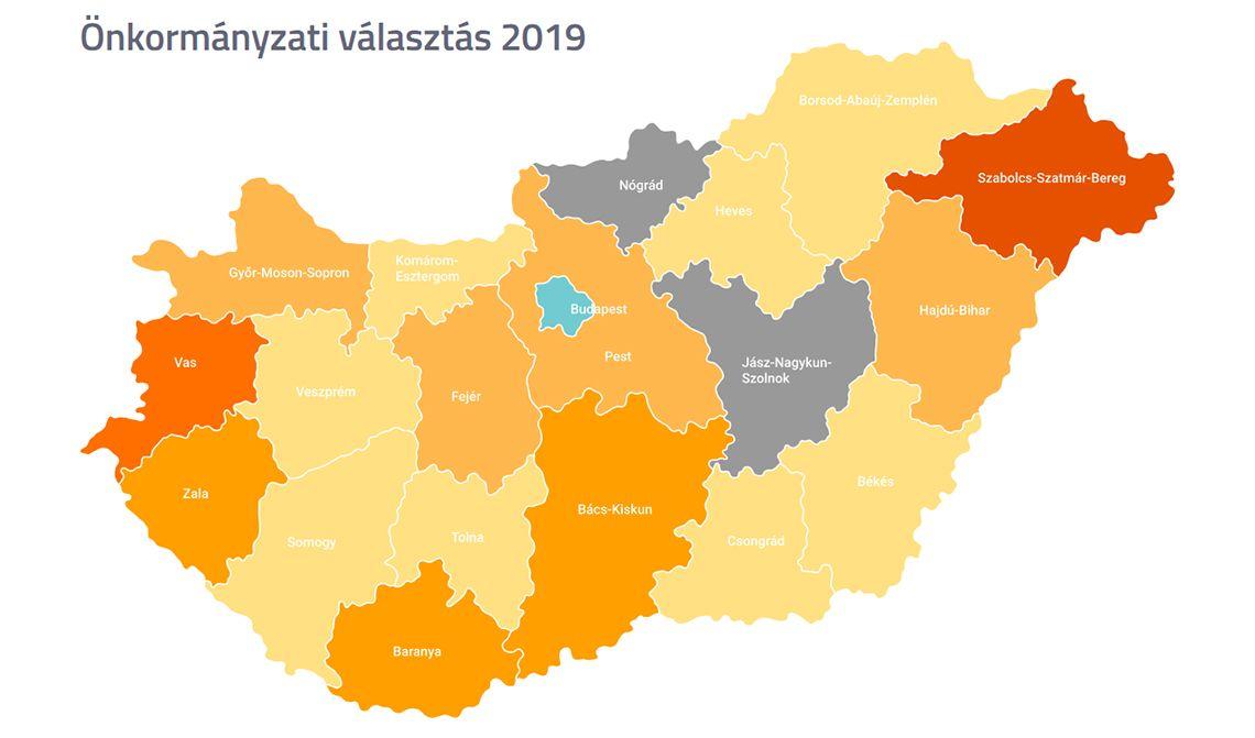 Önkormányzati választás 2019 - Megyei részletes eredmények