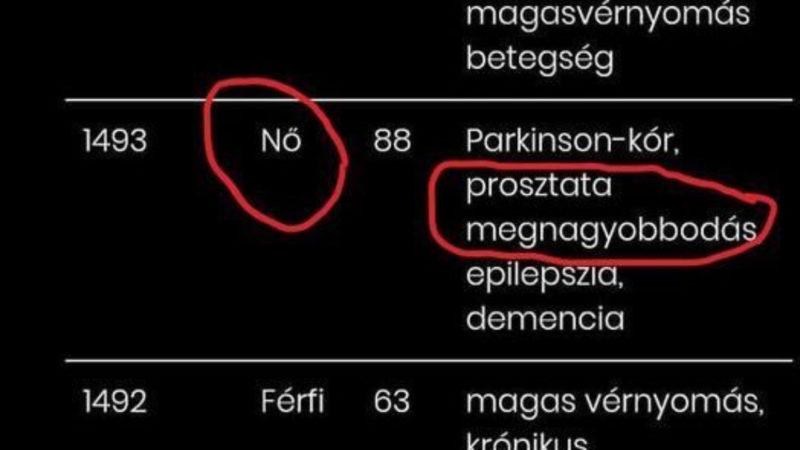 mit ihat a magas vérnyomású italokból normatív dokumentum a magas vérnyomásról