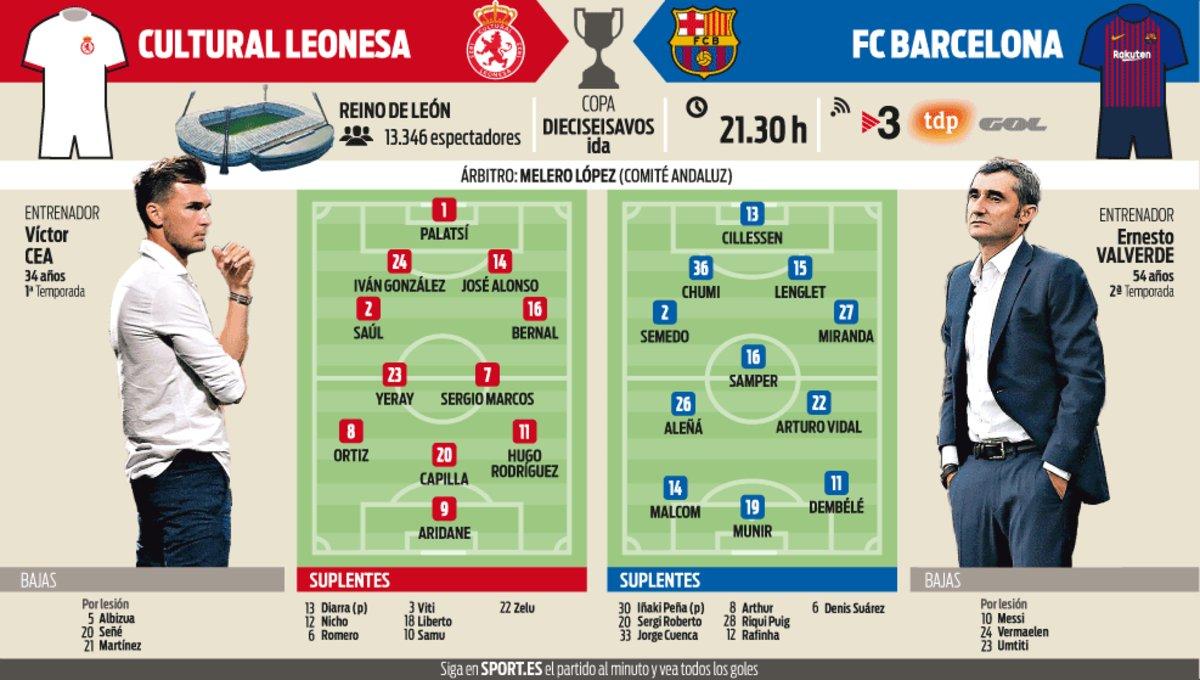 Barcelona, várható kezdő - fotó: Sport.es
