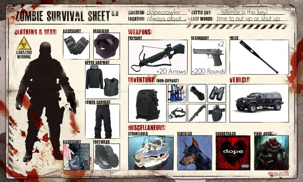 zombie_survival_sheet_dopecrawler_by_d0pecr4wler-d5wkvyb