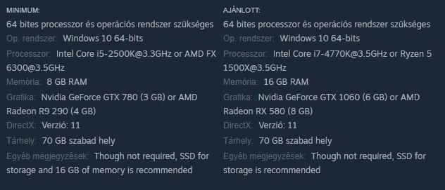 Days Gone PC rendszerkövetelmények